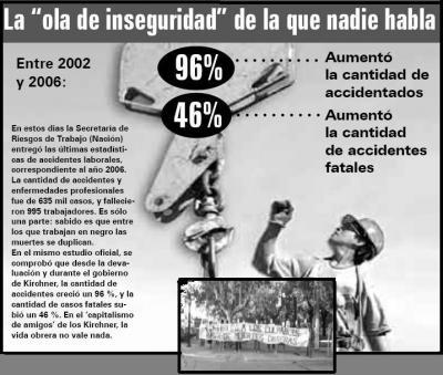 DECLARACION DEL FRENTE DE TRABAJADORES DE LA SALUD
